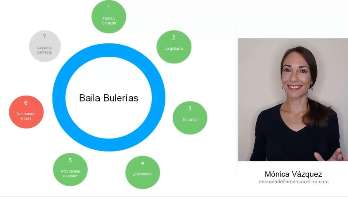 Baila-bulerias-explicaciones